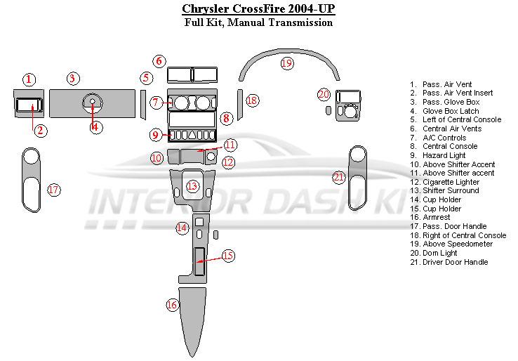 Chrysler CrossFire 2004-2008 Dash Trim Kit (Full Kit