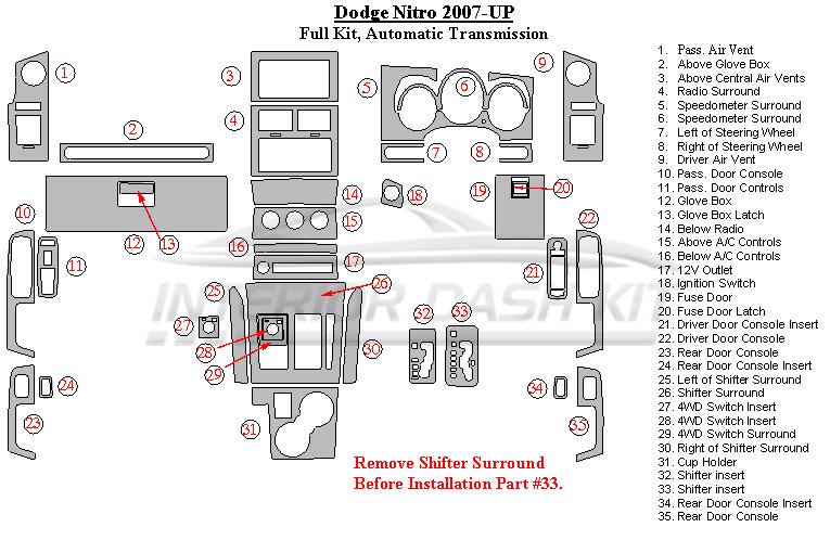 Dodge Nitro 2007-2011 Dash Trim Kit (Full Kit)
