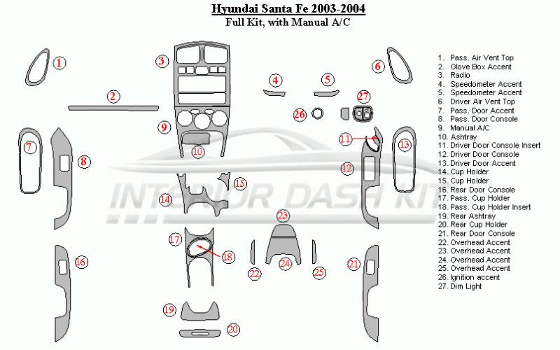 Hyundai Santa Fe 2003-2004 Dash Trim Kit (Full Kit, With