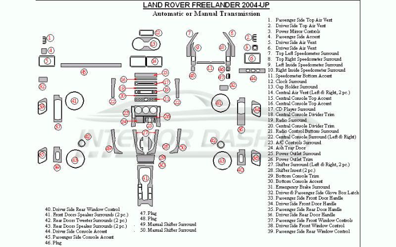 Land Rover Freelander 2004-2006 Dash Trim Kit (Full Kit