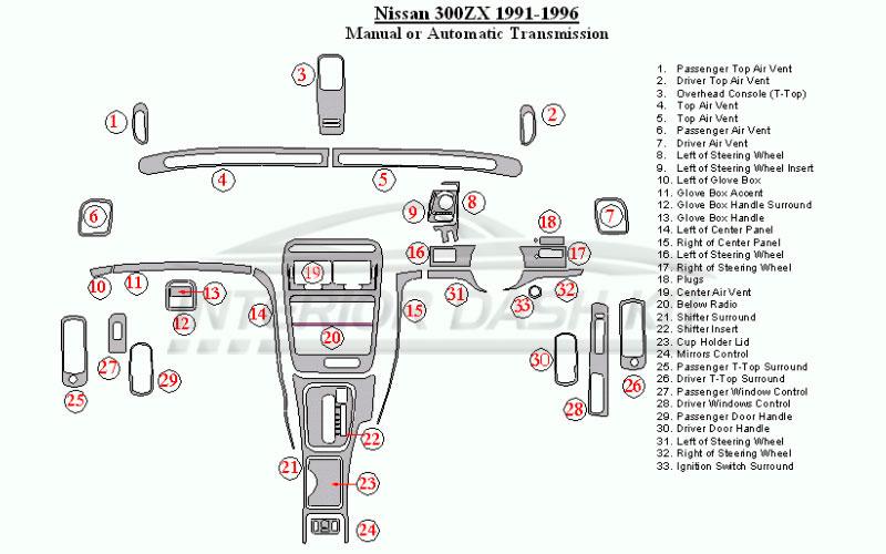 Nissan 300ZX 1990-1996 Dash Trim Kit (Full Kit, Manual or