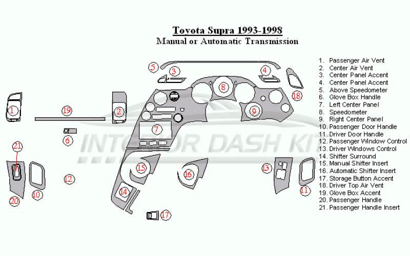 Toyota Supra 1993-1998 Dash Trim Kit (Manual or Automatic