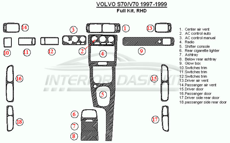 Volvo S70/V70 1997-1999 Dash Trim Kit (Full Kit