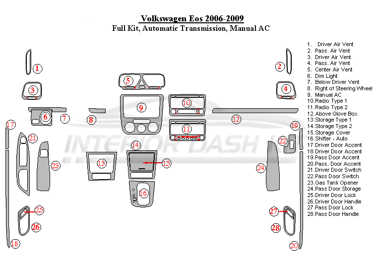 Volkswagen EOS 2007-2009 Dash Trim Kit (Full Kit
