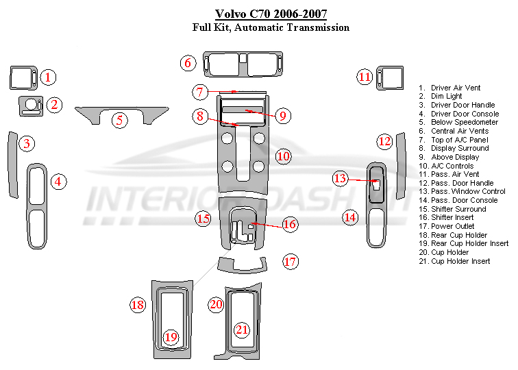 Volvo C70 2006-2007 Dash Trim Kit (Full Kit, Automatic