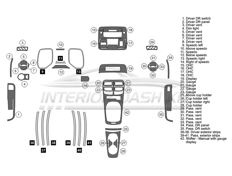 Chevrolet Camaro 2010-2011 Dash Trim Kit (Basic Kit, 2 DR