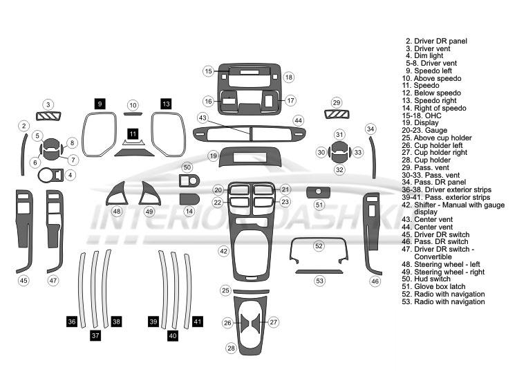 Chevrolet Camaro 2012-2015 Dash Trim Kit (Medium Kit, 2 DR