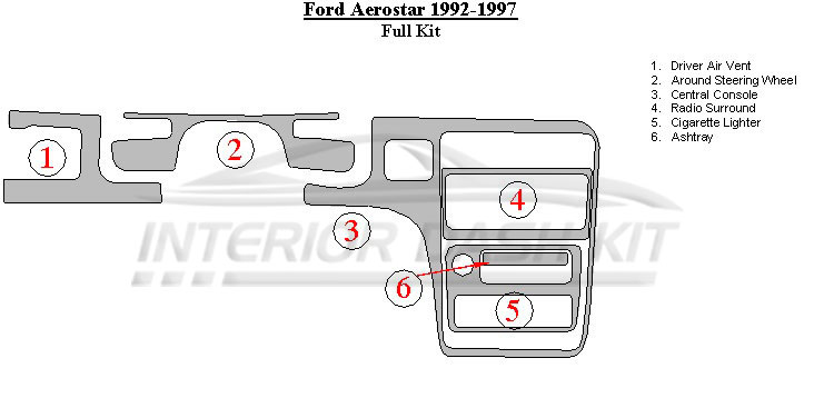 Ford Aerostar 1992-1997 Dash Trim Kit (Basic Kit