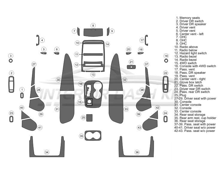 Dodge Durango 2011-2013 Dash Trim Kit (Large Kit, 4DR