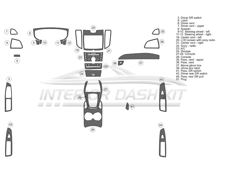 Ford Edge 2015-2018 Dash Trim Kit (Medium Kit, 4DR, Fits