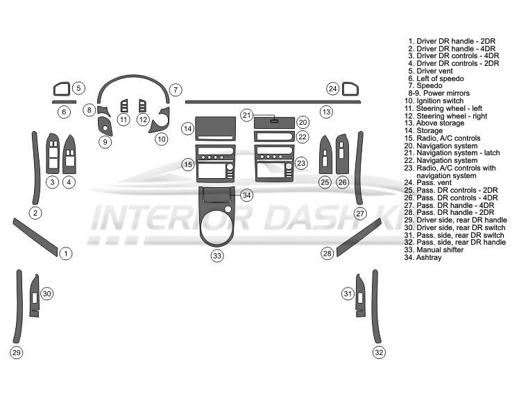 Infiniti G35 2005-2006 Dash Trim Kit (Medium Kit, 2&4DR
