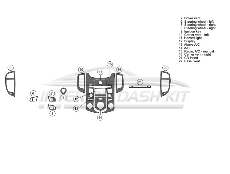 KIA Forte 2010-2013 Dash Trim Kit (Basic Kit, 4&5DR, Fits