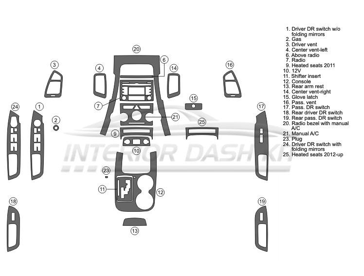 KIA Sorento 2011-2013 Dash Trim Kit (Full Kit, 4DR, Fits