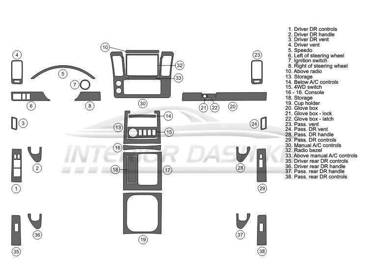 Nissan Pathfinder 2005-2007 Dash Trim Kit (Basic Kit, 4DR