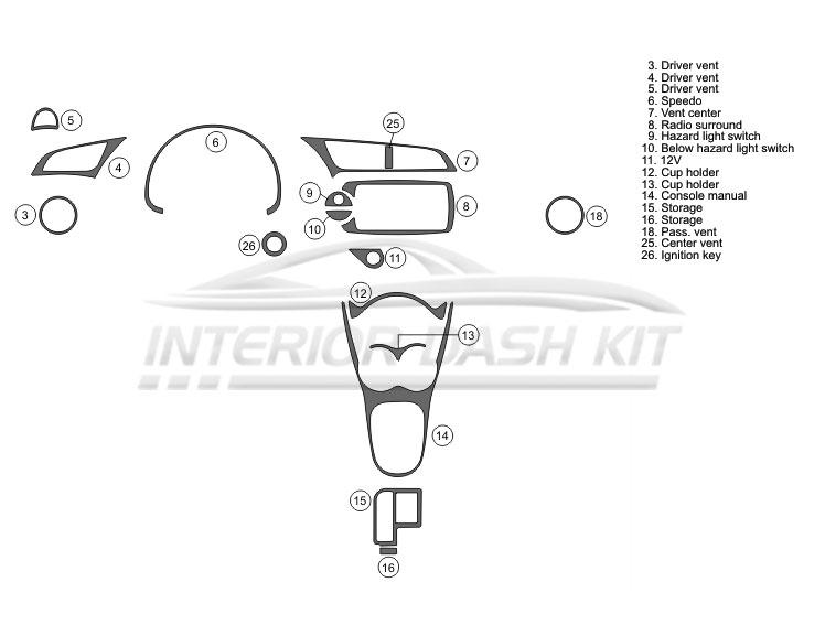 Toyota Yaris 2012-2015 Dash Trim Kit (Basic Kit, 2&4DR
