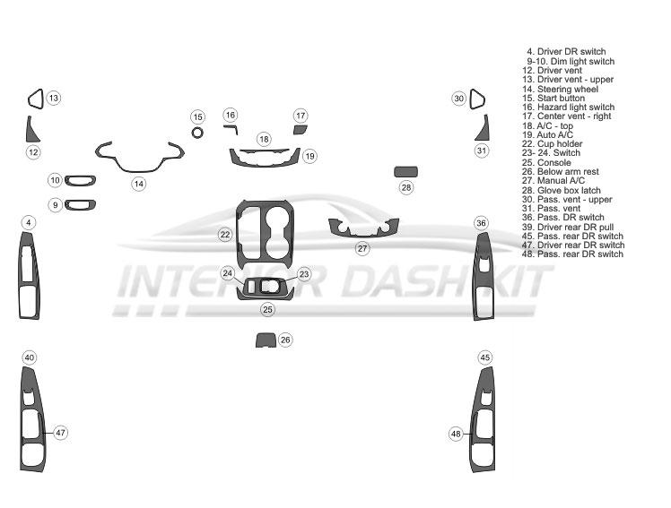 Chevrolet Traverse 2018-UP Dash Trim Kit (Basic Kit, 4DR