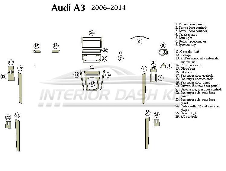 Audi A3 2006-2014 Dash Trim Kit