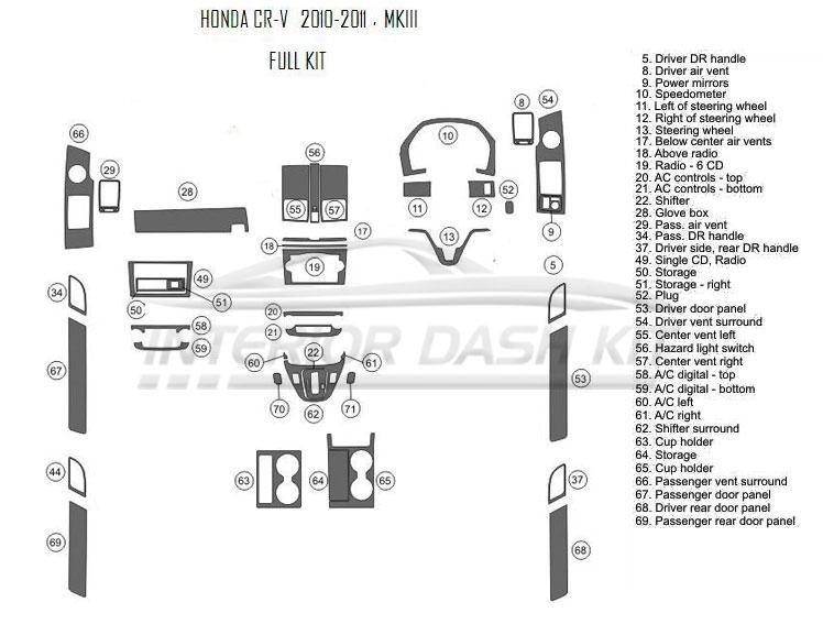 Honda CR-V 2010-2011 Dash Trim Kit (MKIII, Full Kit