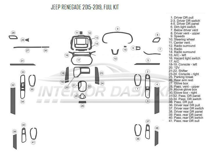Jeep Renegade 2015-2019 Dash Trim Kit (Full Kit