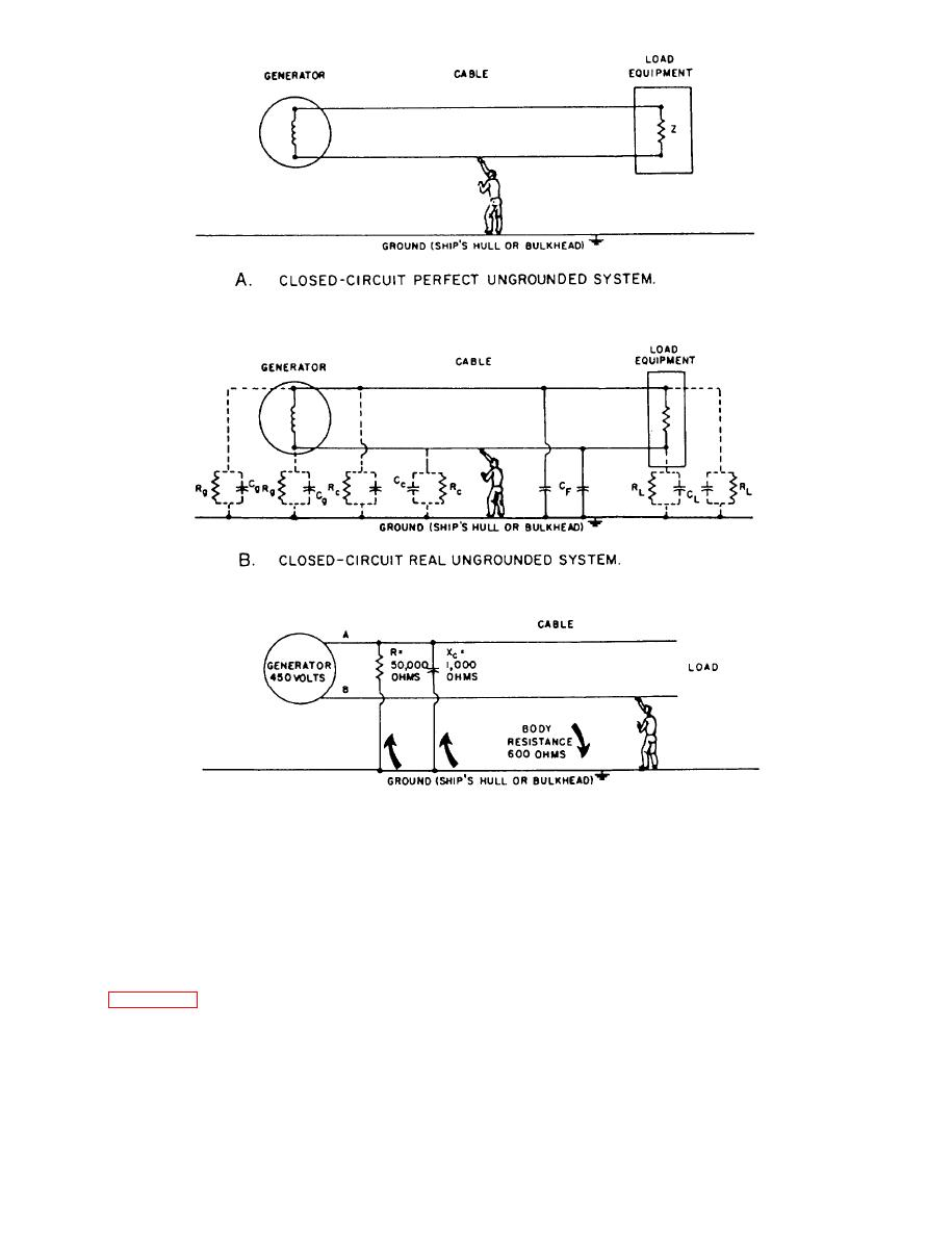hight resolution of shipboard ungrounded electrical distribution systems
