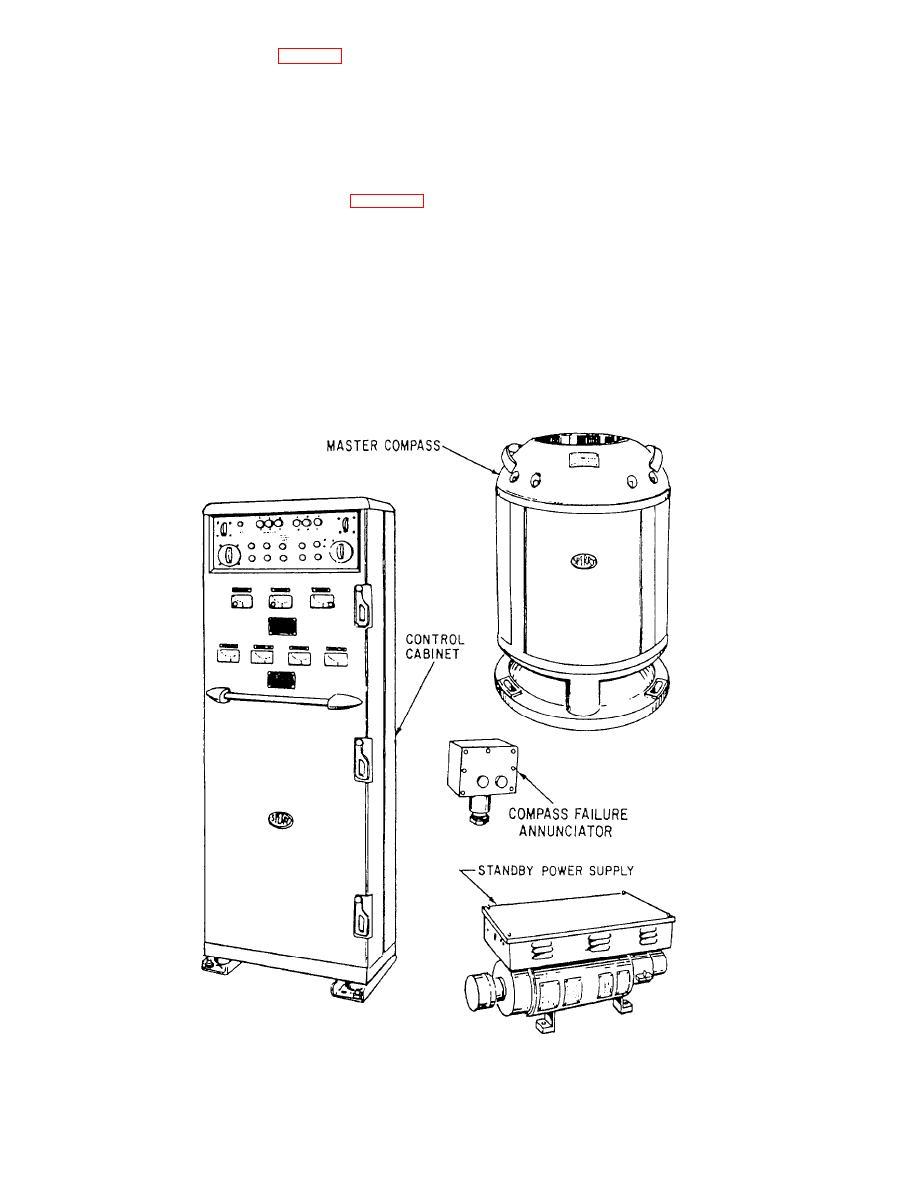 Figure 4-20.--Mk 19 Mod 3A gyrocompass equipment.