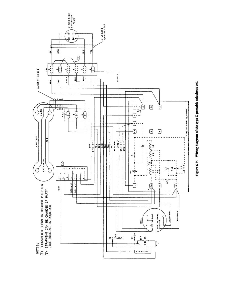 Figure 6-9. Wiring Diagram of the type G portable