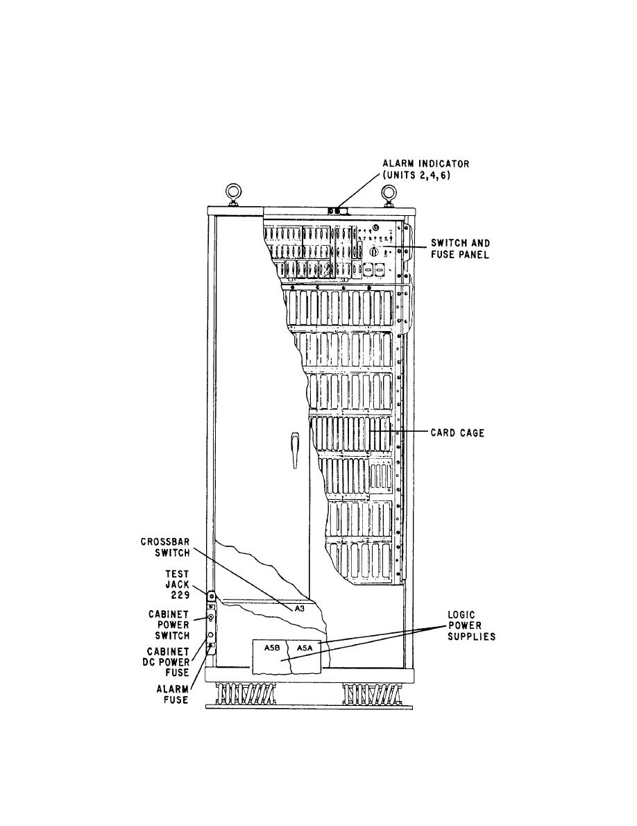 Figure 6-49.--Dial telephone central office section, cutaway.