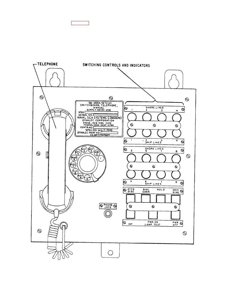 Figure 6-51.--Manual telephone switchboard.