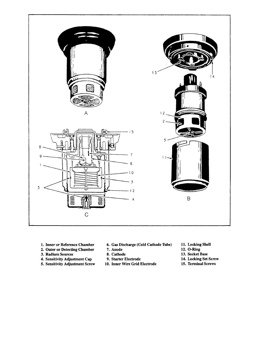 Figure 9-4.--Combustion gas and smoke detector head.