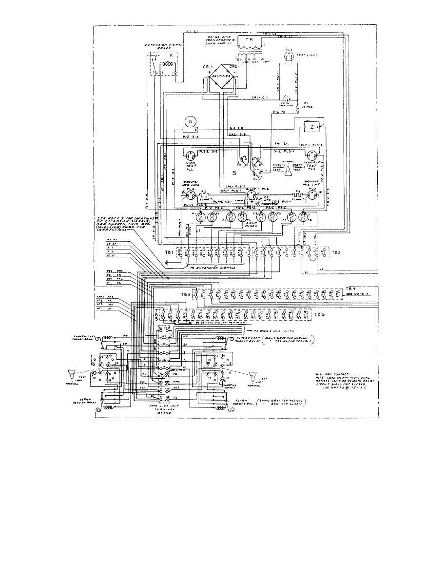 Figure 9-17.--Schematic of an alarm switchboard.
