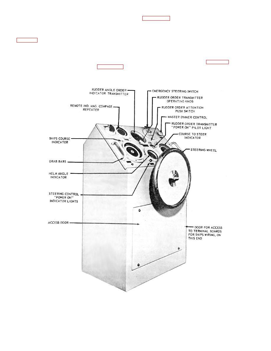 steam engine indicator diagram