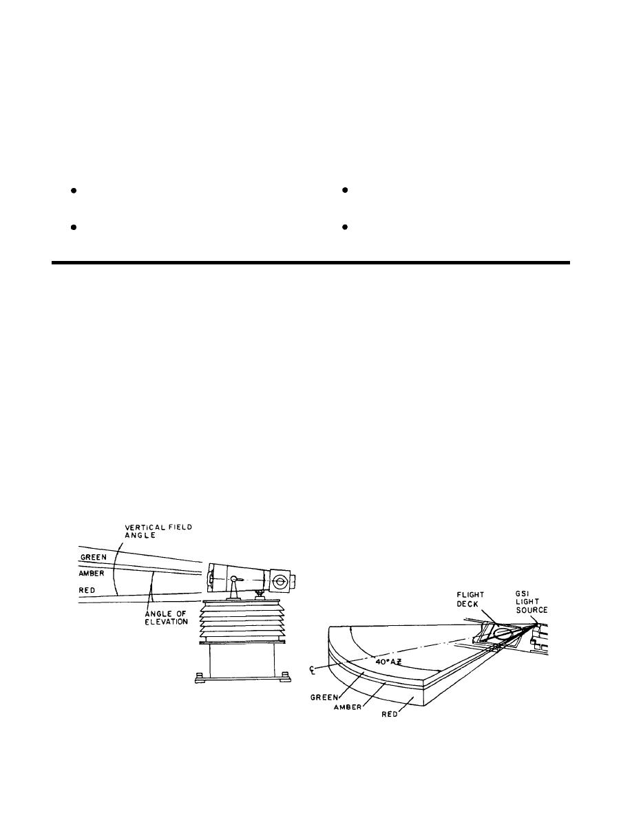 Chapter 3 Stabilized Glide Slope Indicator System