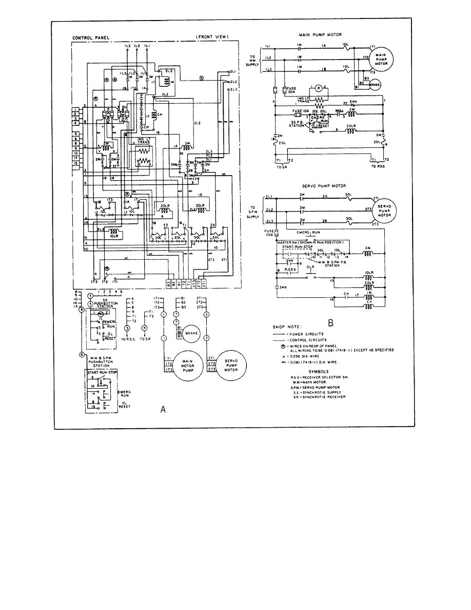 medium resolution of main motor controller a wiring diagram b schematic