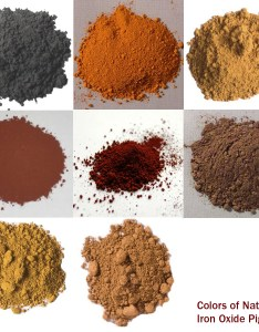 Iron oxide colours also natural pigments  interior design assist rh interiordesignassist wordpress