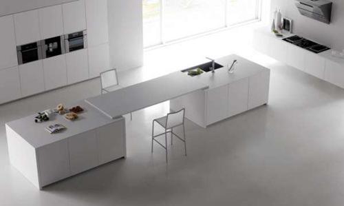 Bella cocina minimalista en color blanco por logos