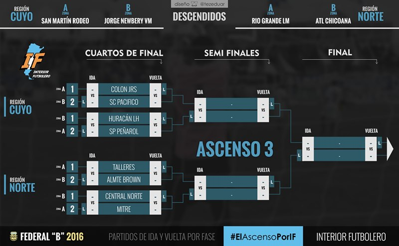 ascenso-3-federal-b