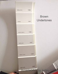 Decorating Dilemma: Choosing Paint Colors  Interiors by ...