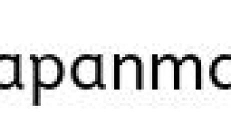 mangó