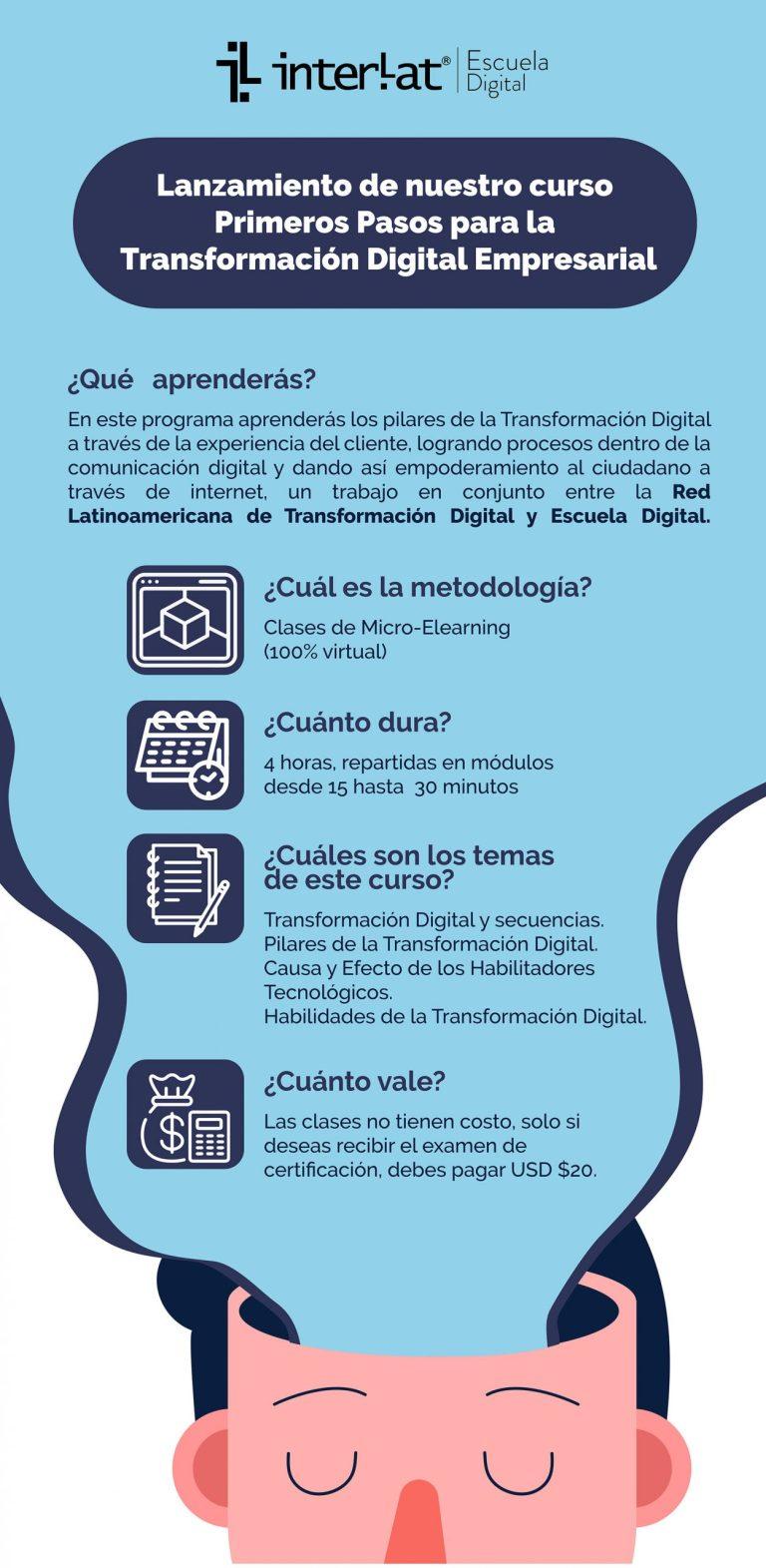 Curso de transformación digital empresarial