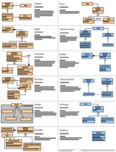 ontwerpen-met-design-patterns