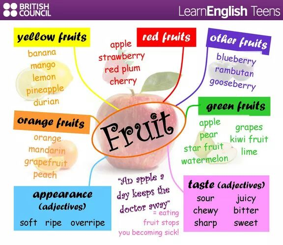 fruit nouns and adjectives intermedio 2