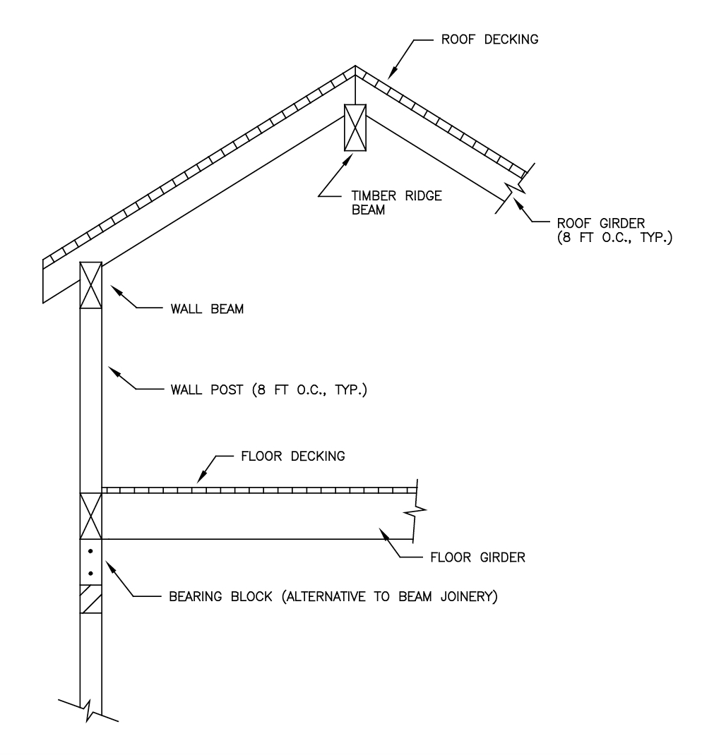 balloon framing diagram 8 pin usb structural design basics of residential construction for the home inspector