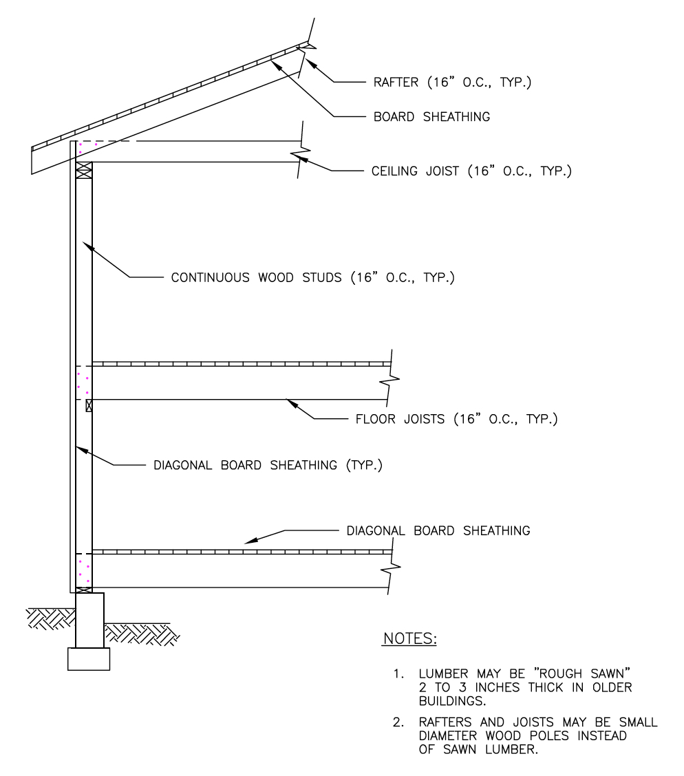 balloon framing diagram 98 ford mustang fuse box structural design basics of residential construction for the home inspector