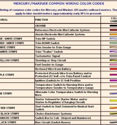 car wiring harness color code car audio wiring color codes 2002 saturn l200 radio wiring diagram [ 1190 x 1019 Pixel ]