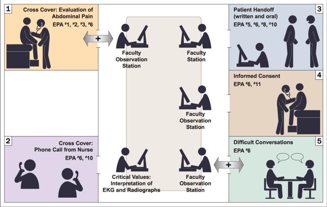OSCE Schematic