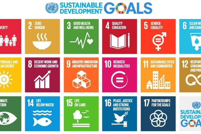 A colorful grid lays out all of the United Nations Sustainable Development goals.