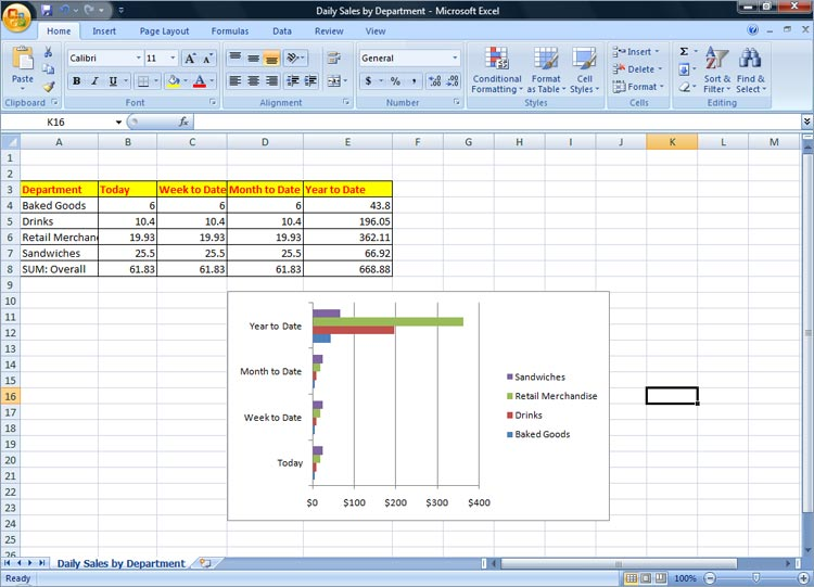 microsoft excel for sale