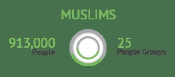 Muslims-02