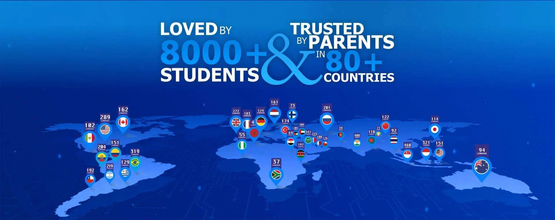 loved by 8000+ students