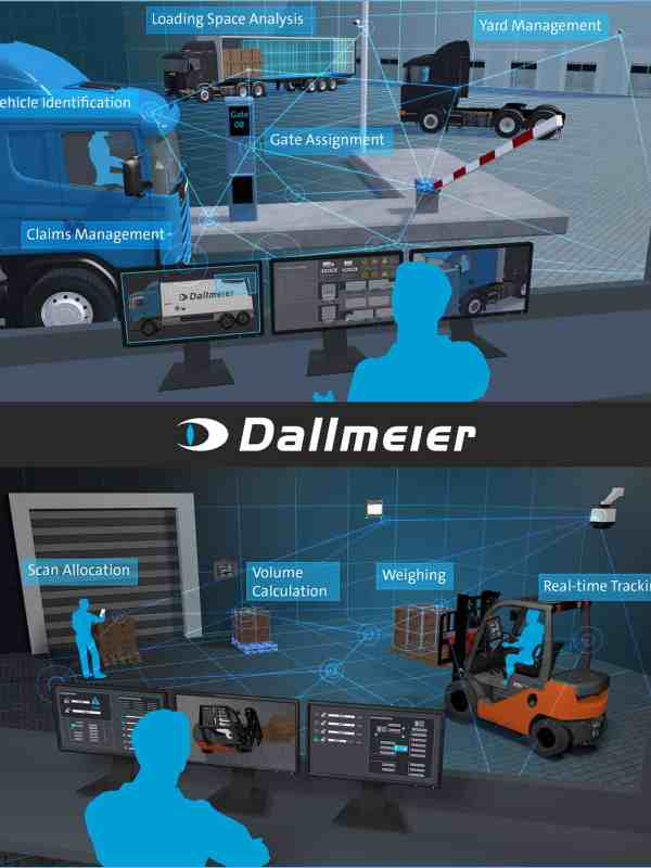 Dallmeier to showcase video technology at transport logistic 2019